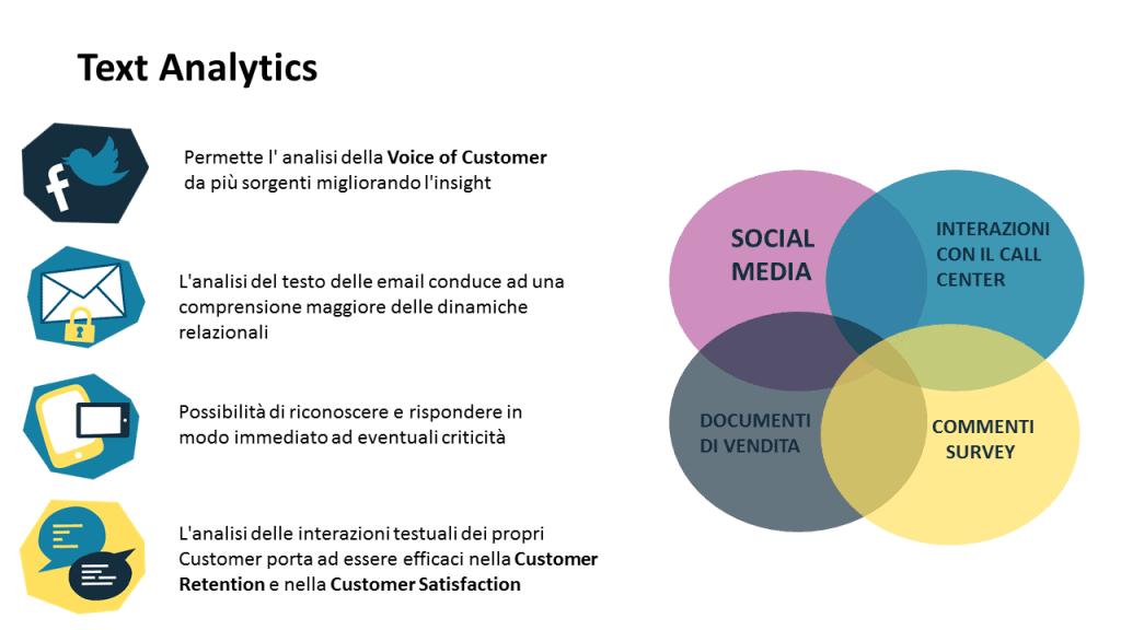 La Text Analytics derivante dalla Text Analysis permette di ottenere vari insight